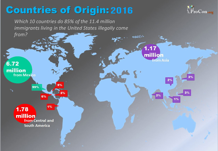 countries-of-origin-infographic-V4-758width